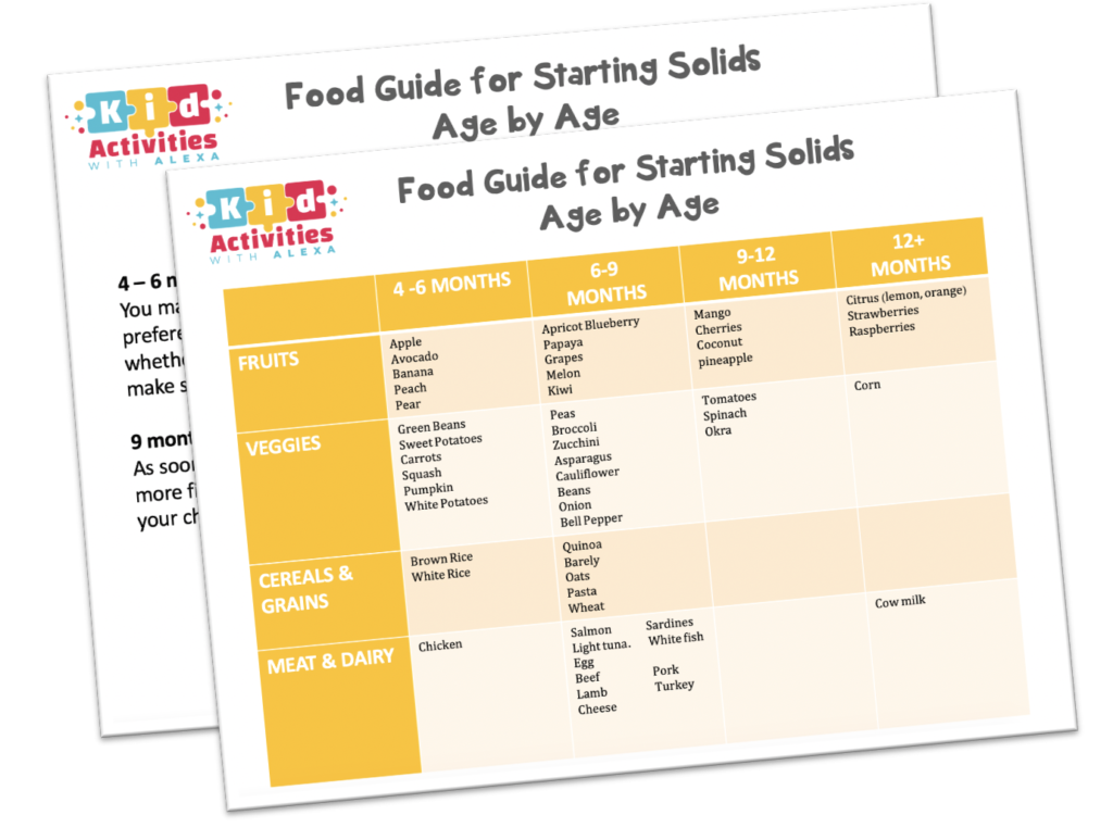 Chart For Introducing Foods To Baby Free Printable Included Kid Activities With Alexa