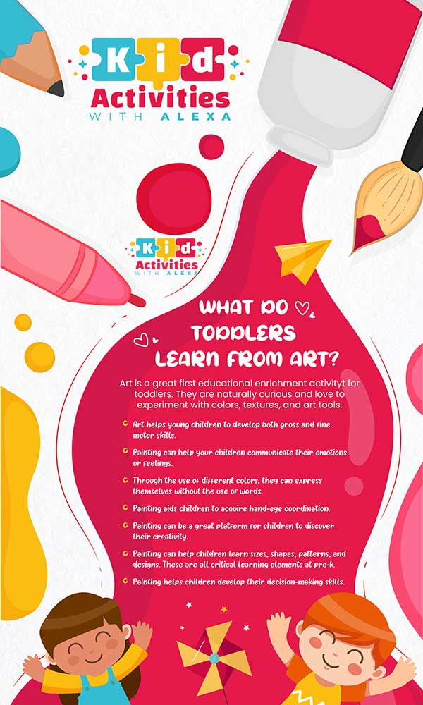 Importance for toddlers to Learn Through Art